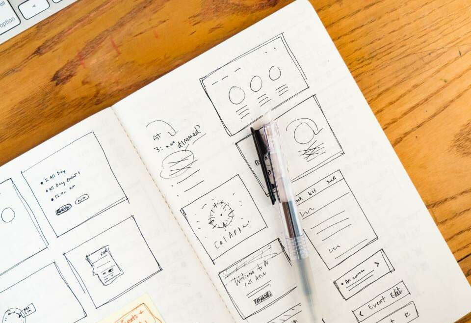 The Basics of a Good Business Plan